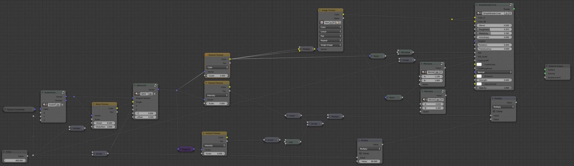 node graph cycles sand shader